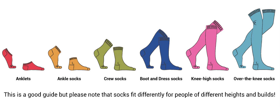 Sock Center Vocabulary, From A to Z