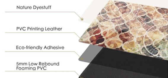 PVC Multifunctional Carpet Foot Mat